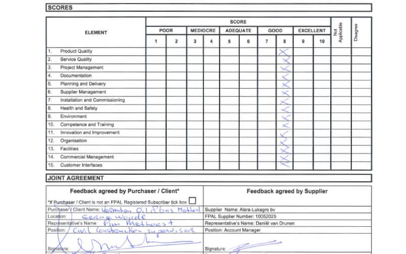 afschermwand | Beoordeling Vermilion